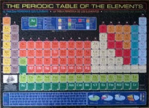 Periodic Table puzzle, an educational treat